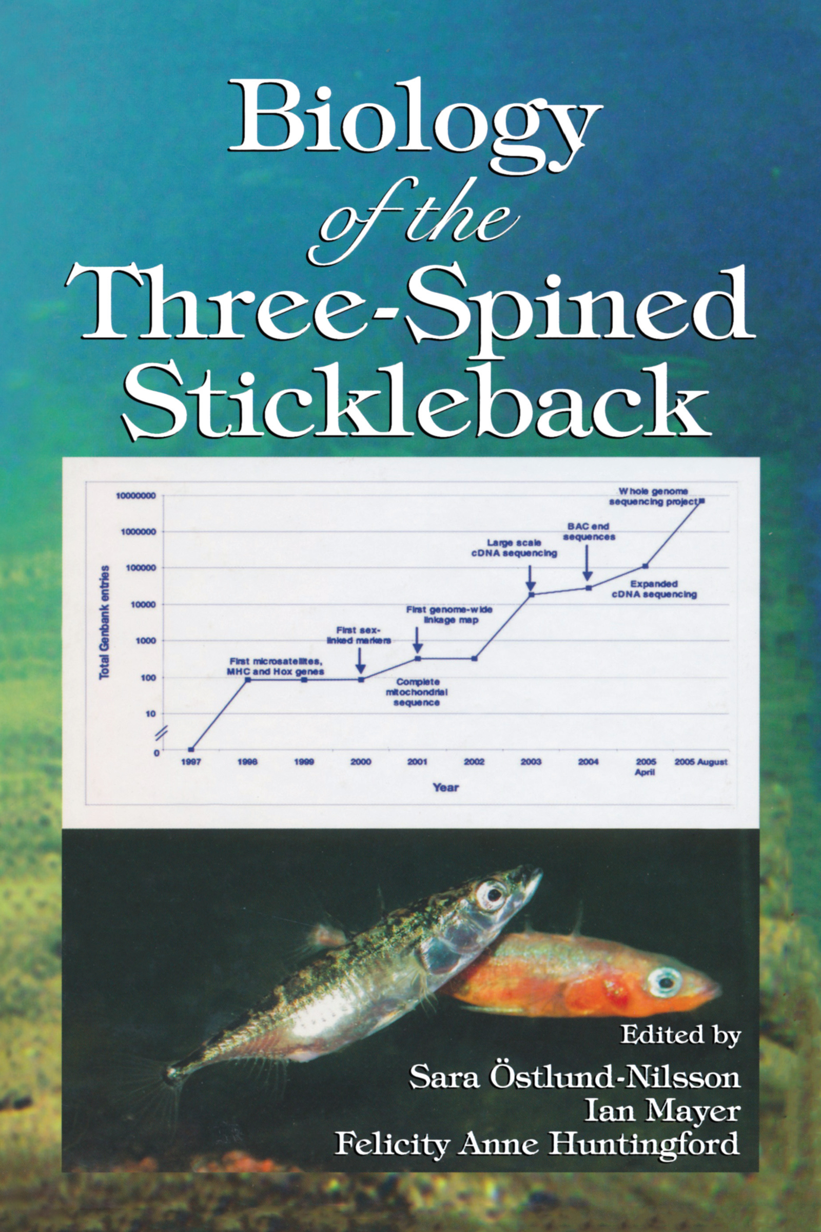 Biology of the Three-Spined Stickleback: 1st Edition (Hardback) book cover