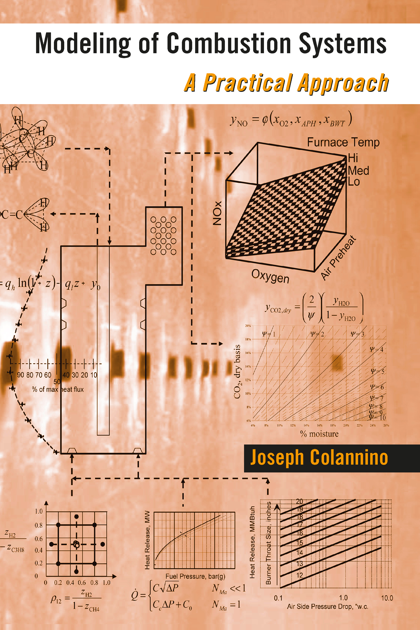 Modeling of Combustion Systems: A Practical Approach, 1st Edition (Hardback) book cover