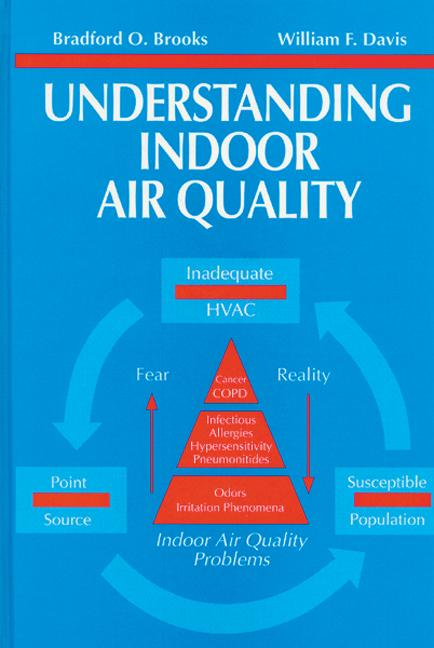 Understanding Indoor Air Quality: 1st Edition (Hardback) book cover