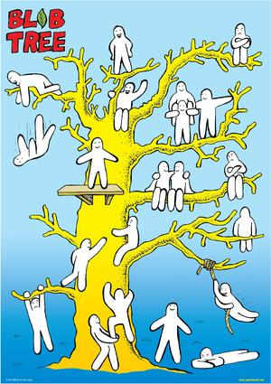 Giant Blob Tree Poster book cover