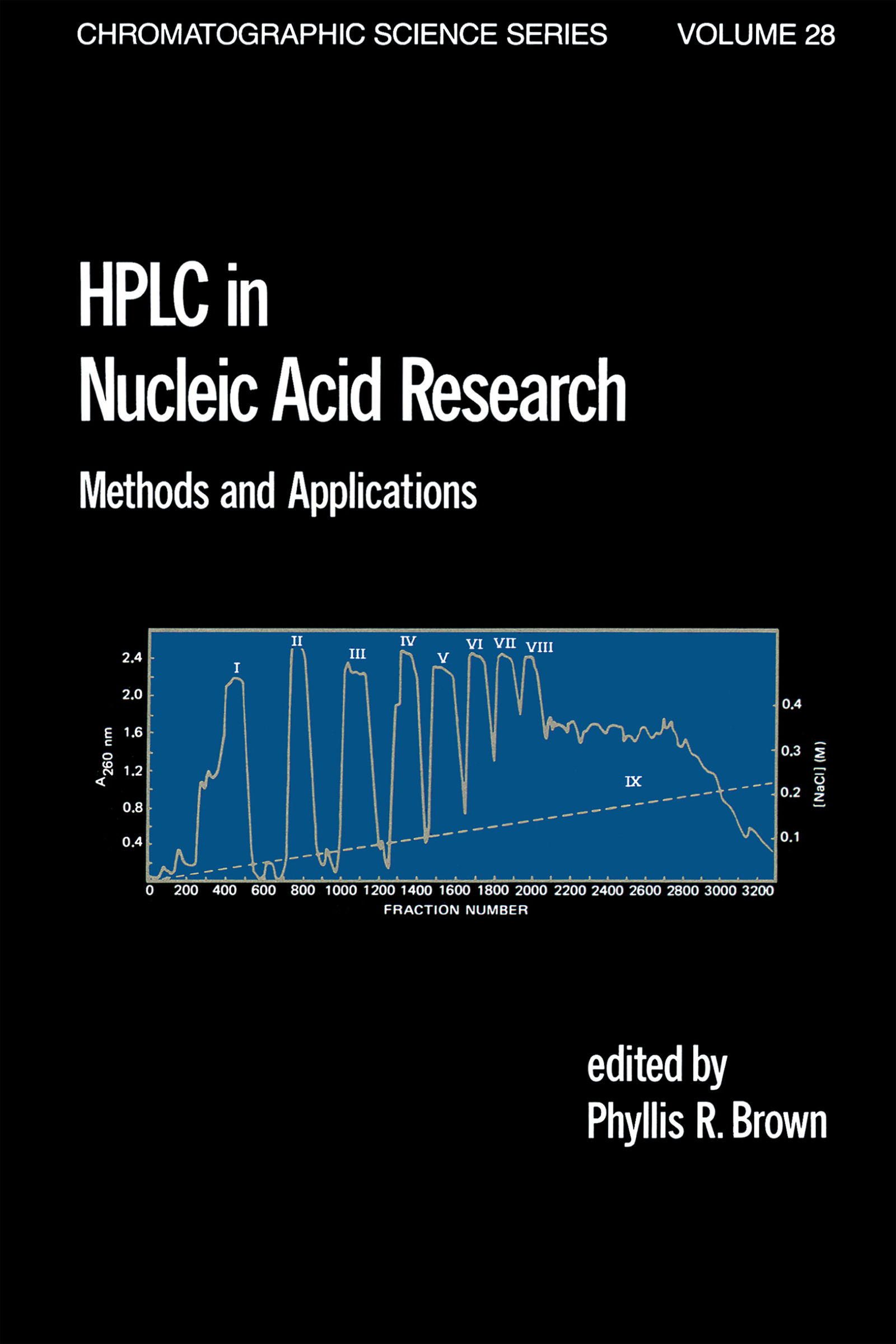 HPLC in Nucleic Acid Research