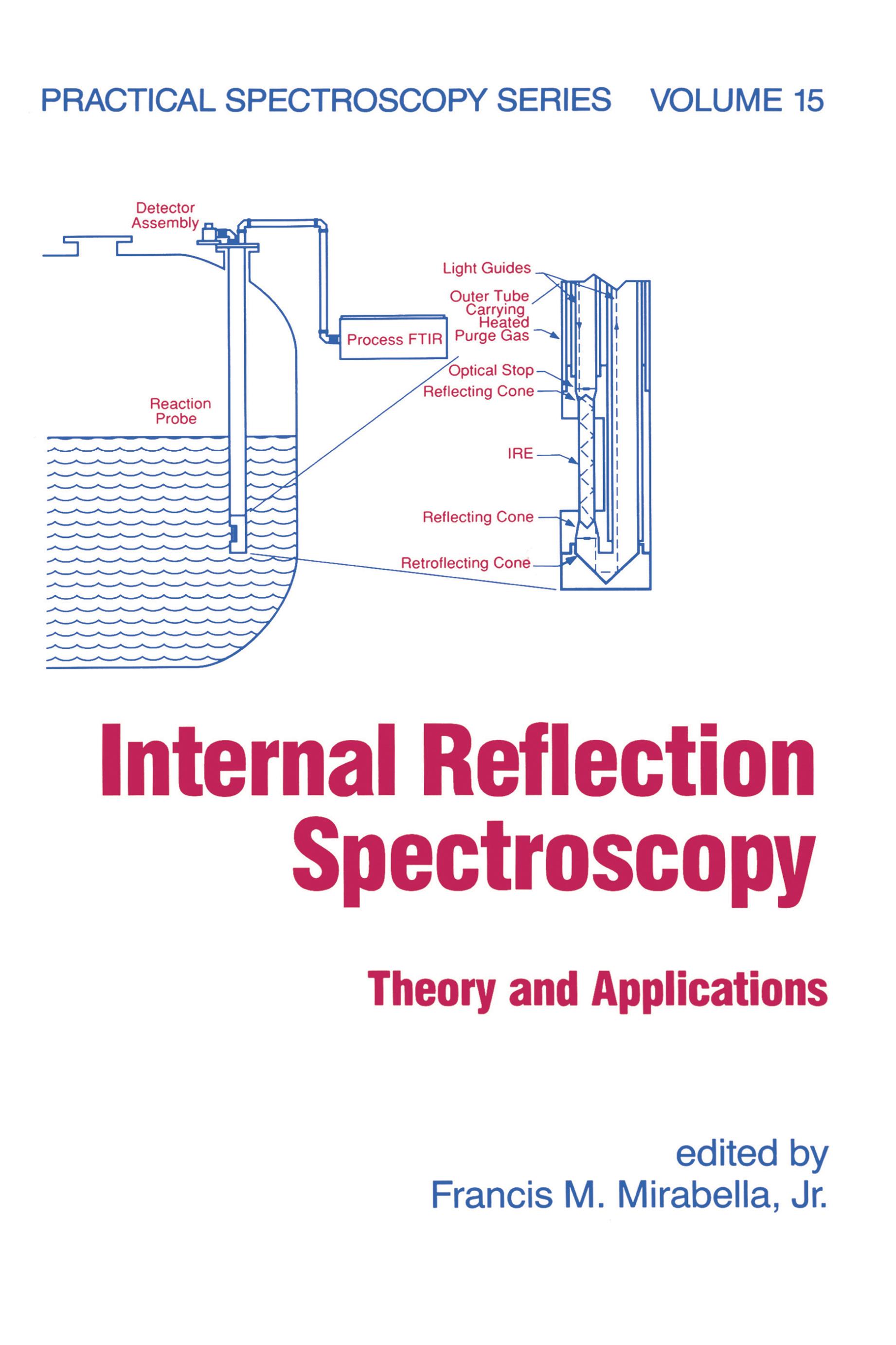 Internal Reflection Spectroscopy