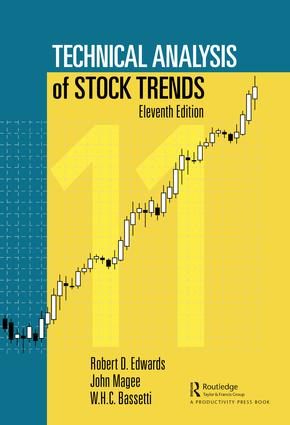 Trendlines in action