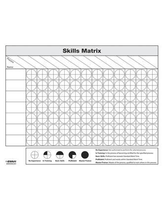 Skills Matrix: 1st Edition (Loose-leaf) book cover