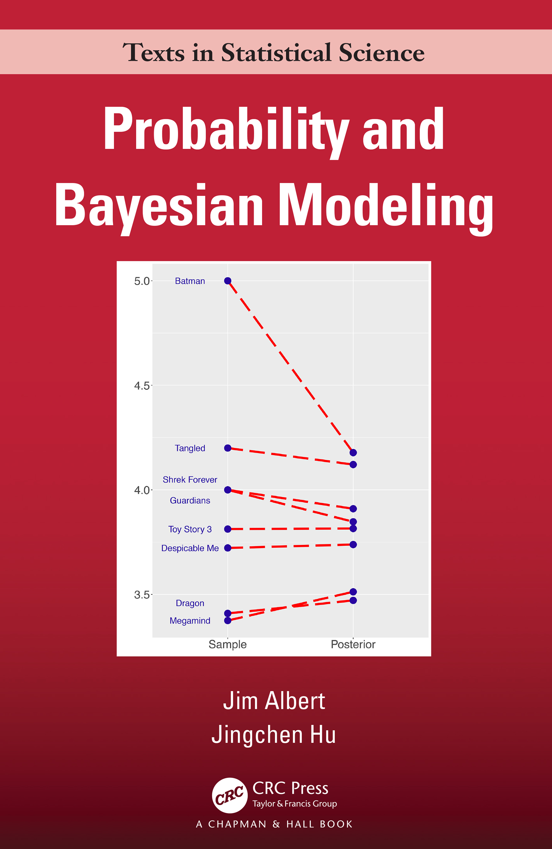 Probability and Bayesian Modeling book cover