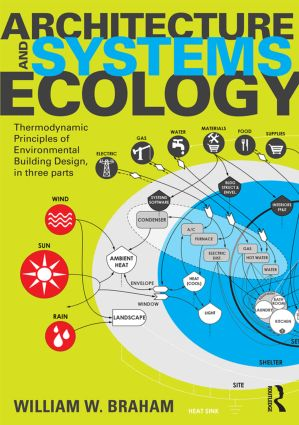 Architecture and Systems Ecology: Thermodynamic Principles of Environmental Building Design, in three parts book cover