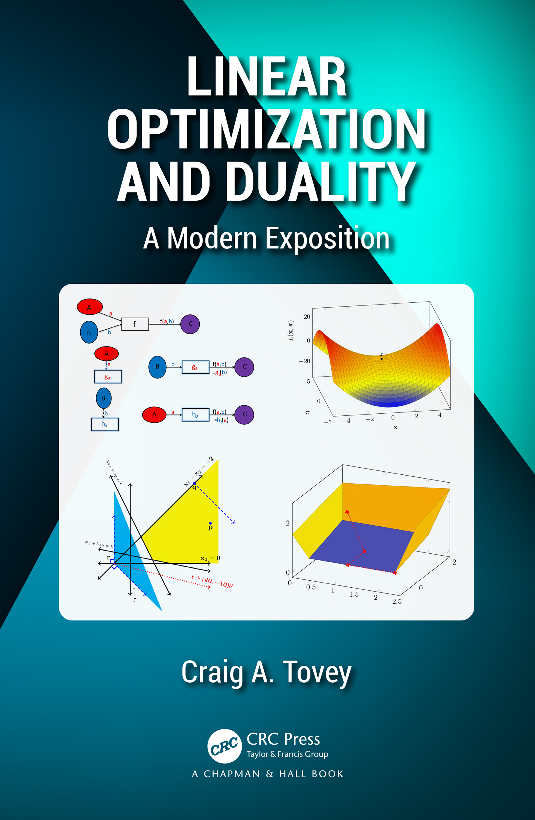 Linear Optimization and Duality