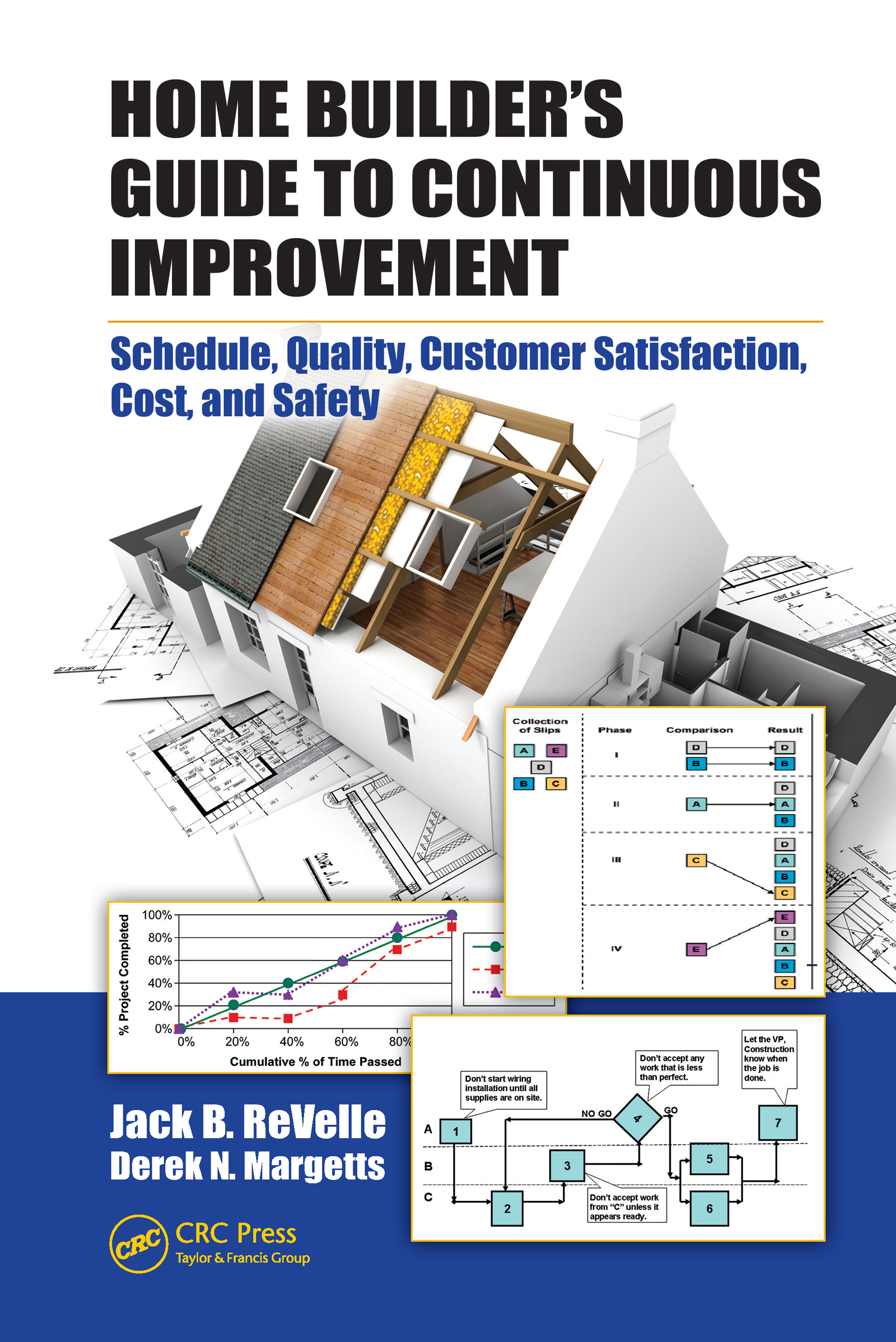 Home Builder's Guide to Continuous Improvement: Schedule, Quality, Customer Satisfaction, Cost, and Safety book cover