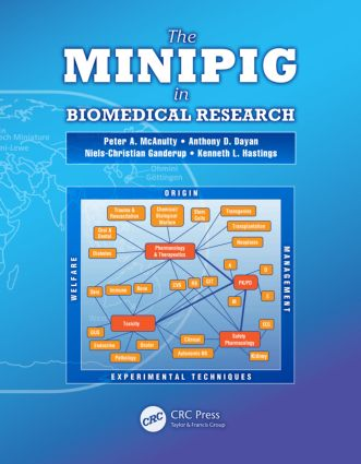 The Minipig in Biomedical Research: 1st Edition (Hardback) book cover