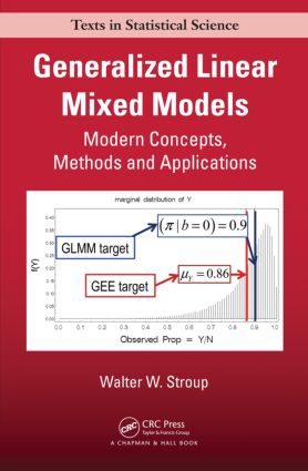 Generalized Linear Mixed Models: Modern Concepts, Methods and Applications (Hardback) book cover
