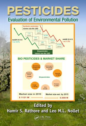 Pesticides: Evaluation of Environmental Pollution (Hardback) book cover
