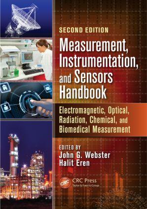 Inductance Measurement