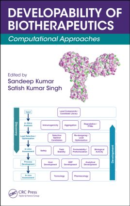 Developability of Biotherapeutics: Computational Approaches, 1st Edition (Hardback) book cover