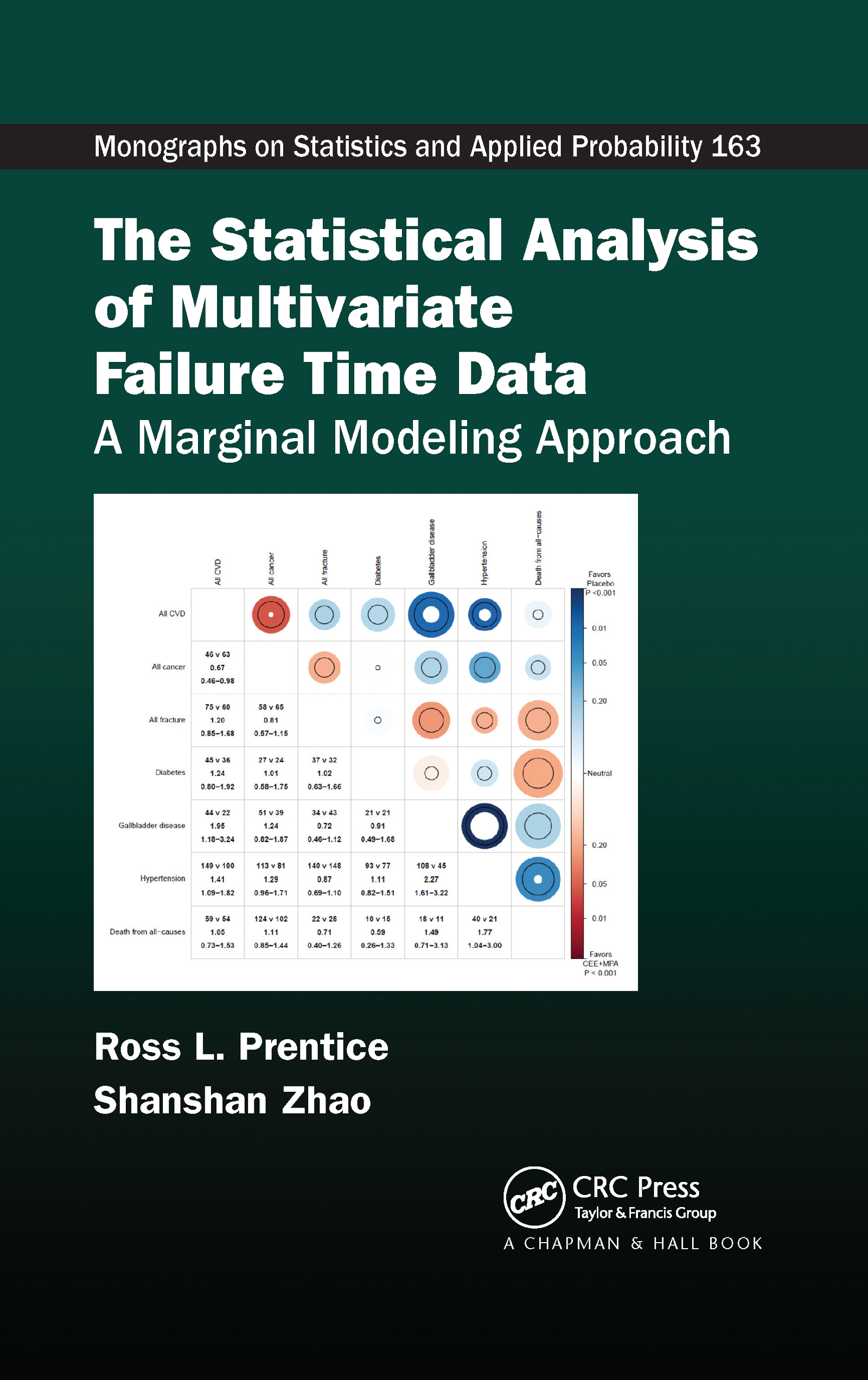 The Statistical Analysis of Multivariate Failure Time Data