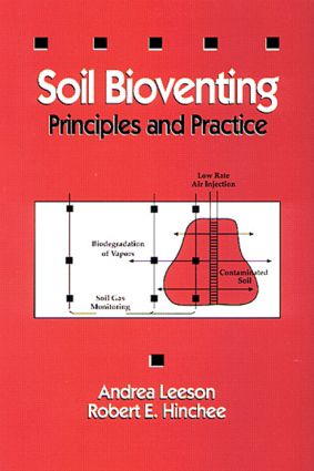 Soil Bioventing: Principles and Practice, 1st Edition (Hardback) book cover