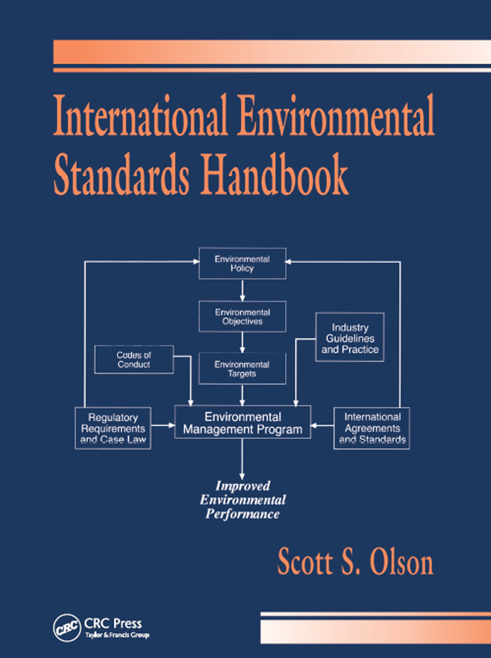 International Environmental Standards Handbook book cover