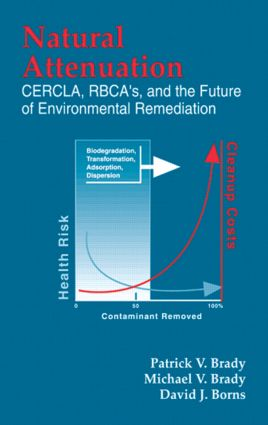 Natural Attenuation: CERCLA, RBCAs, and the Future of Environmental Remediation (Hardback) book cover