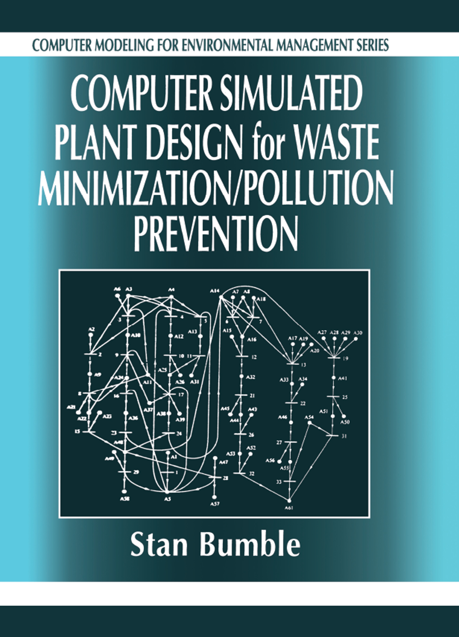 Computer Simulated Plant Design for Waste Minimization/Pollution Prevention: 1st Edition (Hardback) book cover
