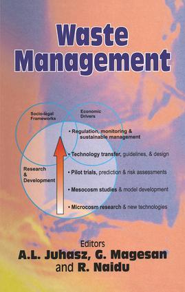 Waste Management: 1st Edition (Hardback) book cover