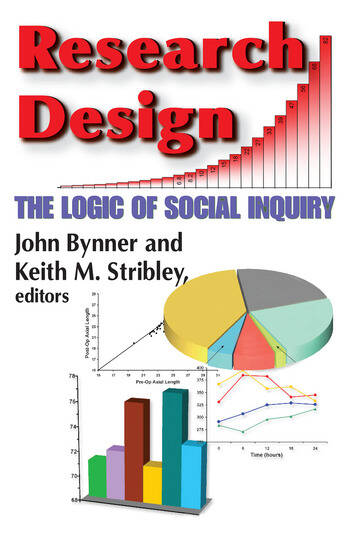 Research Design The Logic of Social Inquiry book cover