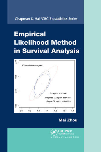 Empirical Likelihood Method in Survival Analysis book cover
