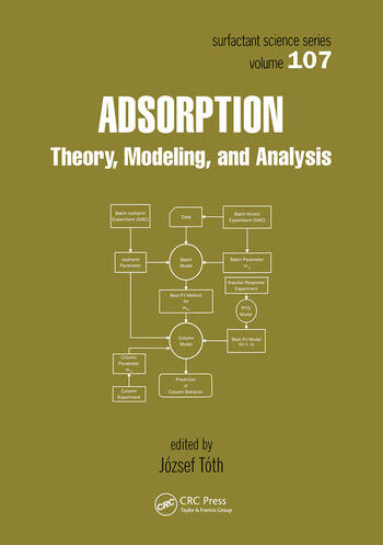 Adsorption book cover