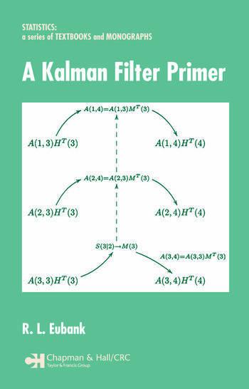 A Kalman Filter Primer