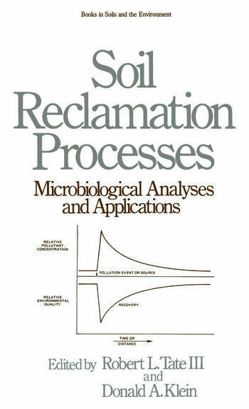 Soil Reclamation Processes Microbiological Analyses and Applications book cover