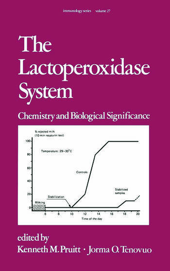 The Lactoperoxidase System Chemistry and Biological Significance book cover
