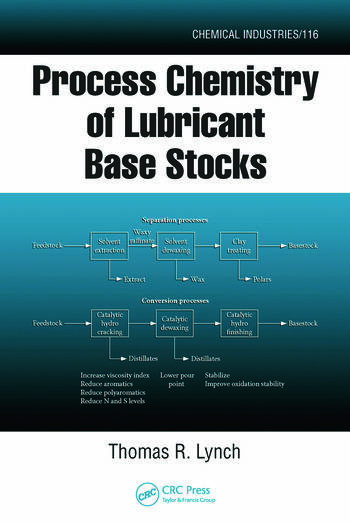 Process Chemistry of Lubricant Base Stocks book cover