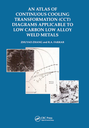 An Atlas of Continuous Cooling Transformation (CCT) Diagrams Applicable to Low Carbon Low Alloy Weld Metals book cover