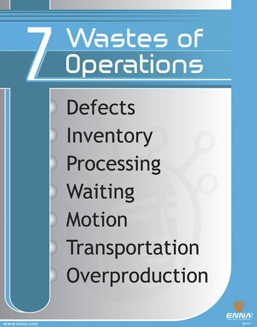 7 Wastes of Operations: Poster book cover