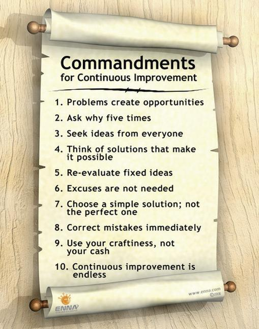 Continuous Improvement Poster book cover