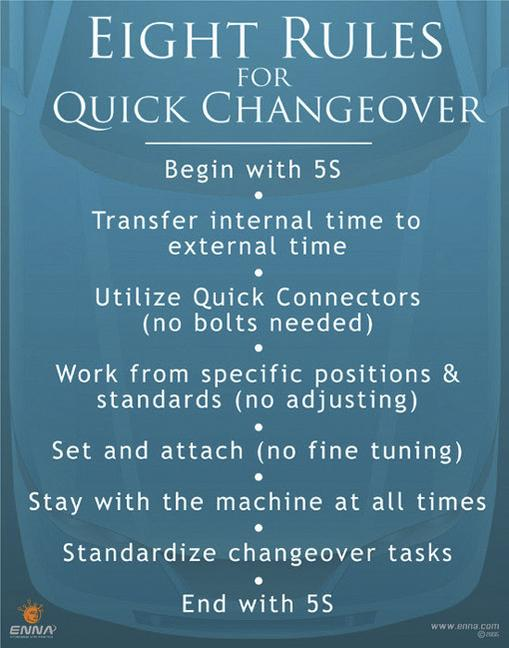 8 Rules for Quick Changeover Poster book cover