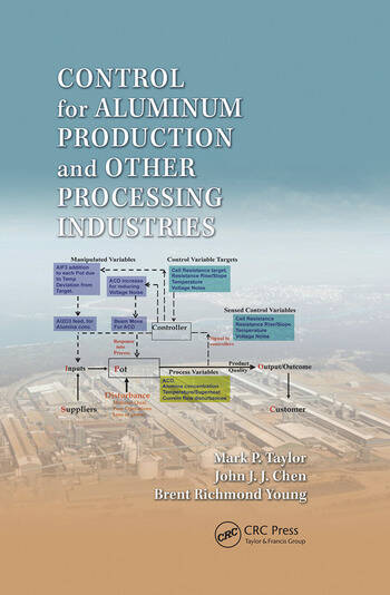 Control for Aluminum Production and Other Processing Industries book cover