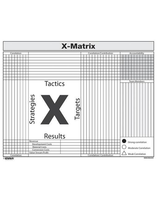 X-Matrix book cover
