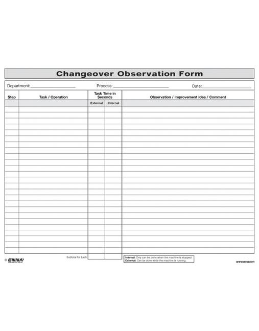 Quick Changeover: Observation Form Observation Form book cover