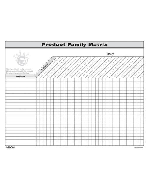 VSM: Product Family Matrix Product Family Matrix book cover