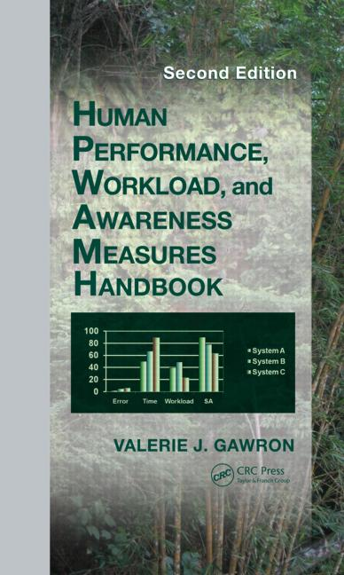 Human Performance, Workload, and Situational Awareness Measures Handbook book cover