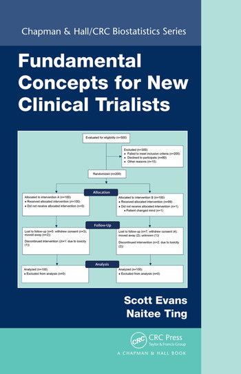 Fundamental Concepts for New Clinical Trialists book cover