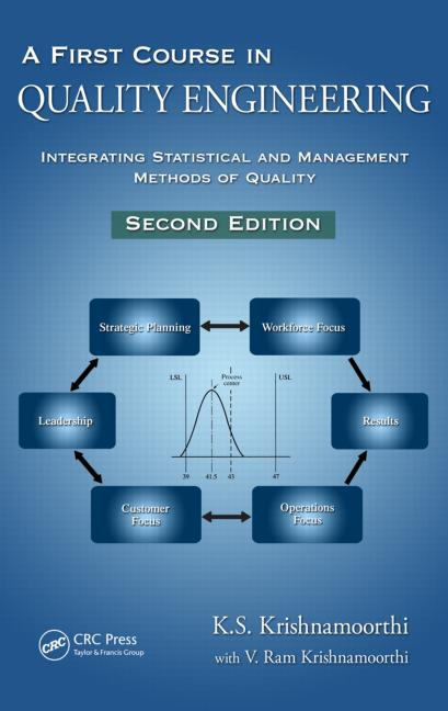 quality management methods The purpose of this study is to review and analyze continuous quality improvement techniques in  of quality improvement (qi) techniques  management methods .
