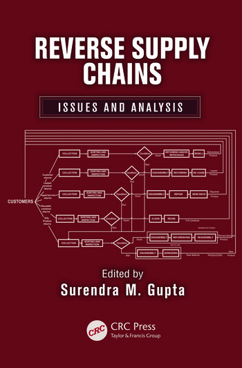 Reverse Supply Chains Issues and Analysis book cover