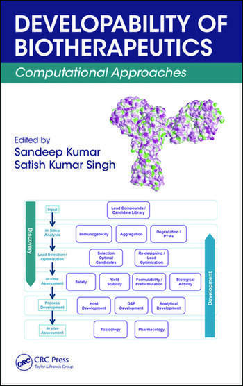 Developability of Biotherapeutics Computational Approaches book cover