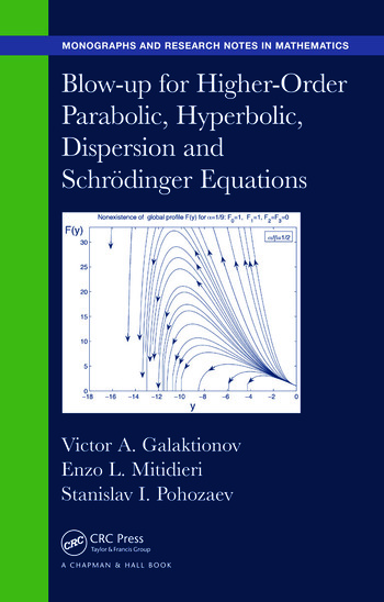 Blow-up for Higher-Order Parabolic, Hyperbolic, Dispersion and Schrodinger Equations book cover