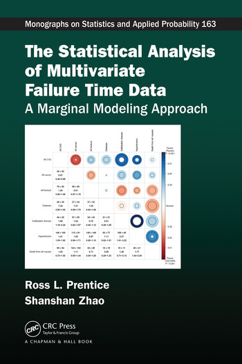 The Statistical Analysis of Multivariate Failure Time Data A Marginal Modeling Approach book cover