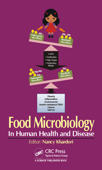 Food Microbiology In Human Health and Disease book cover