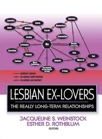 Lesbian Ex-Lovers The Really Long-Term Relationships book cover