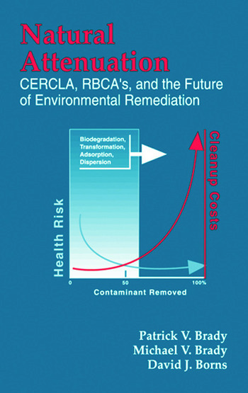 Natural Attenuation CERCLA, RBCAs, and the Future of Environmental Remediation book cover