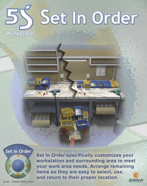 Set-In-Order Poster book cover