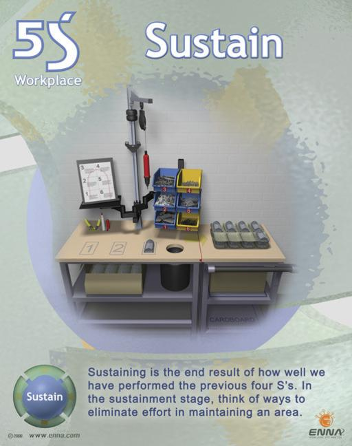Sustain Poster book cover